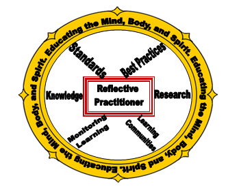 King's College Education Department: A Model for Developing Reflective Practice